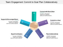 Team Engagement Commit To Goal Plan Collaboratively