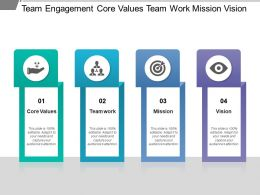 Team Engagement Core Values Team Work Mission Vision