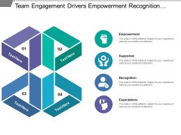 Team Engagement Drivers Empowerment Recognition Expectations