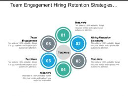 Team Engagement Hiring Retention Strategies Incident Response Plan Cpb