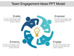 Team Engagement Ideas Ppt Model