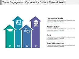 Team Engagement Opportunity Culture Reward Work