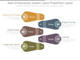 Team Enhancement System Layout Powerpoint Layout
