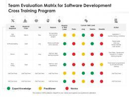 Team Evaluation Matrix For Software Development Cross Training Program