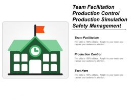 Team Facilitation Production Control Production Simulation Safety Management