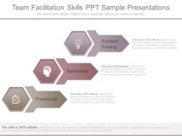 Team Facilitation Skills Ppt Sample Presentations