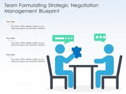 Team Formulating Strategic Negotiation Management Blueprint