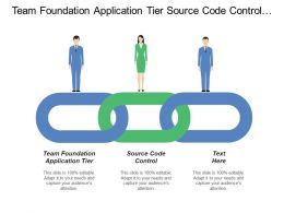 Team Foundation Application Tier Source Code Control Service Scheduler