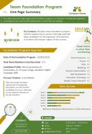 Team Foundation Program One Page Summary Presentation Report Infographic PPT PDF Document