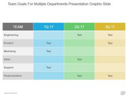 Team Goals For Multiple Departments Presentation Graphic Slide