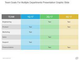 Team Goals For Multiple Departments Presentation Graphic Slide