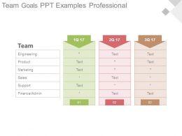 Team Goals Ppt Examples Professional