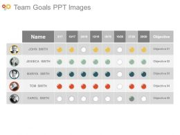 Team Goals Ppt Images