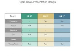 Team Goals Presentation Design