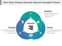 Team Goals Showing Teamwork Alignment Strengths And Result