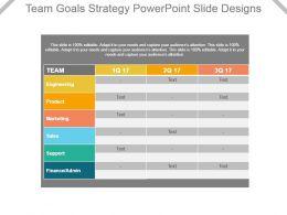Team Goals Strategy Powerpoint Slide Designs