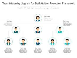 Team Hierarchy Diagram For Staff Attrition Projection Framework Infographic Template