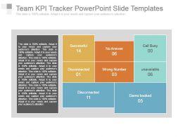 Team Kpi Tracker Powerpoint Slide Templates