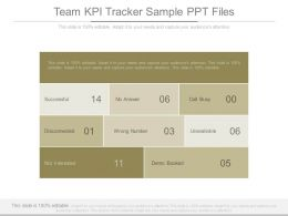 Team Kpi Tracker Sample Ppt Files