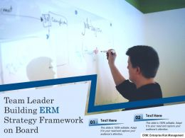 Team Leader Building ERM Strategy Framework On Board