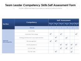 Team Leader Competency Skills Self Assessment Form