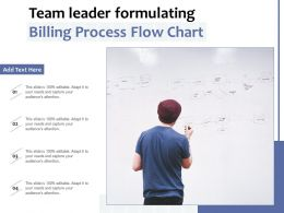 Team Leader Formulating Billing Process Flow Chart