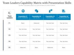 Team Leaders Capability Matrix With Presentation Skills