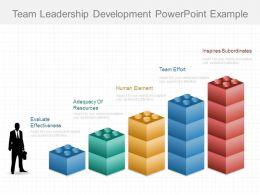 Team Leadership Development Powerpoint Example