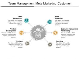 Team Management Meta Marketing Customer Management Relationship Product Development Cpb