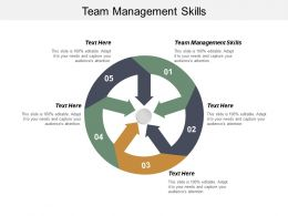 Team Management Skills Ppt Powerpoint Presentation Infographic Template Design Inspiration Cpb