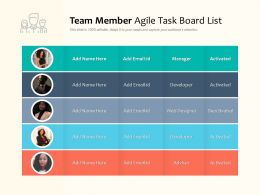 Team Member Agile Task Board List