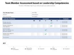 Team Member Assessment Based On Leadership Competencies