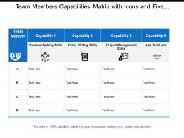 Team Members Capabilities Matrix With Icons And Five Columns