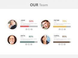 team_members_with_percentage_of_skills_powerpoint_slide_Slide01