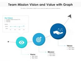 Team Mission Vision And Value With Graph