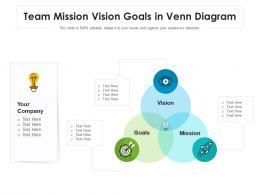 Team Mission Vision Goals In Venn Diagram