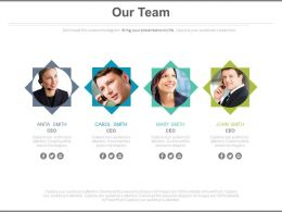 Team Of Business Peoples For Marketing Strategy Powerpoint Slides