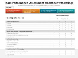 Team Performance Assessment Worksheet With Ratings