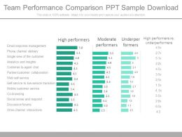 Team Performance Comparison Ppt Sample Download