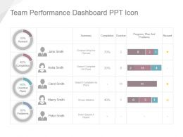 Team Performance Dashboard Ppt Icon