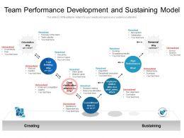 Team Performance Development And Sustaining Model