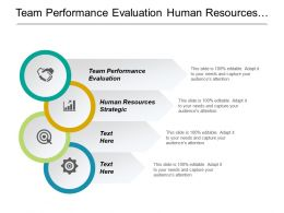 Team Performance Evaluation Human Resources Strategic Management Kaizen Cpb