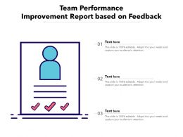 Team Performance Improvement Report Based On Feedback