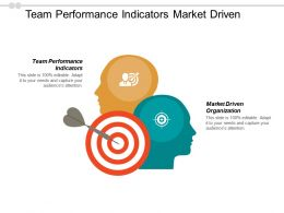 Team Performance Indicators Market Driven Organization Product Rebranding Cpb