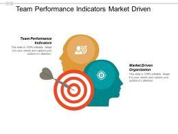 Team Performance Indicators Market Driven Organization Product Rebranding Cpb