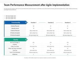 Team Performance Measurement After Agile Implementation Ppt Brochure