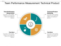 Team Performance Measurement Technical Product Marketing Resource Strategy Cpb
