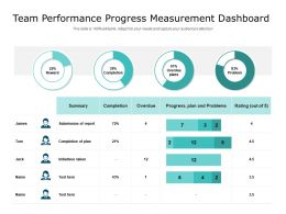 Team Performance Progress Measurement Dashboard
