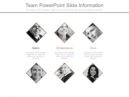 Team Powerpoint Slide Information
