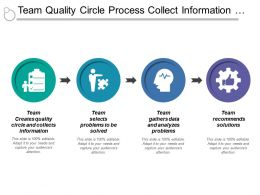 Team Quality Circle Process Collect Information And Recommend Solution